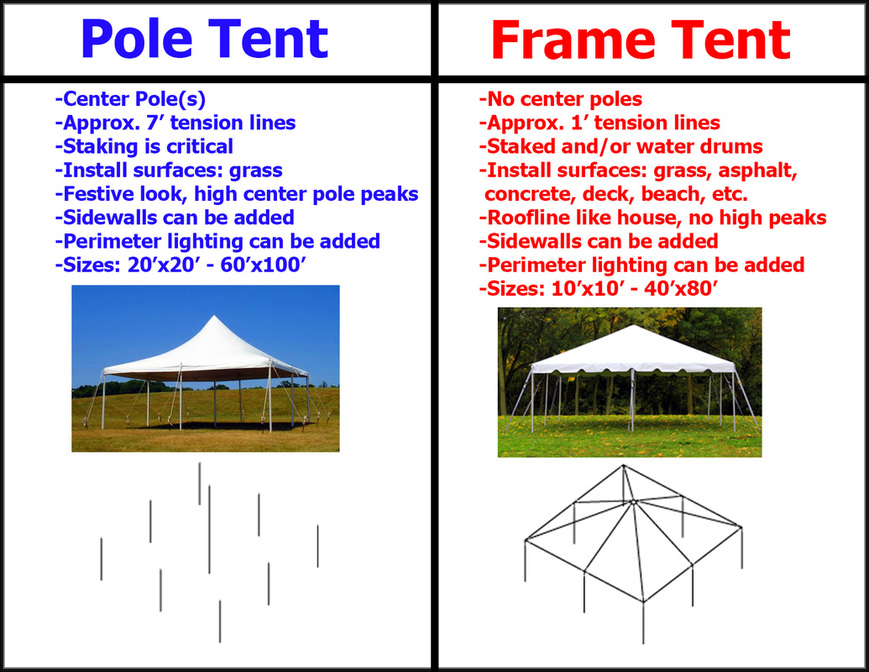 Picture  sc 1 st  Absolute Party Rental & Tenting - Absolute Party Rental